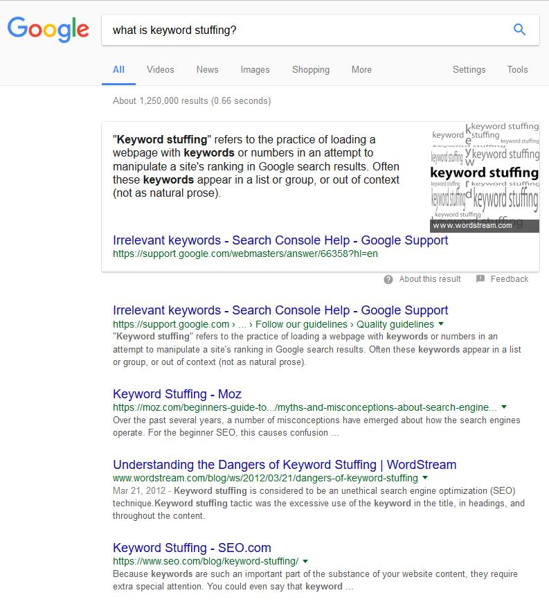 what is keyword stuffing SERP